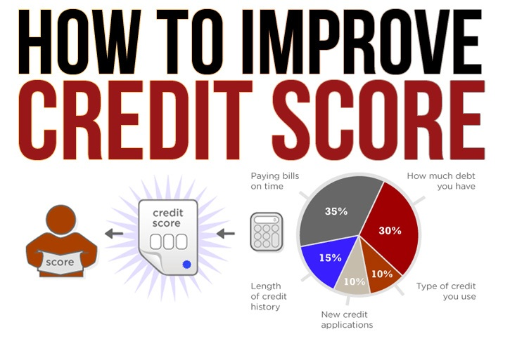 HOW TO IMPROVE A BAD CREDIT